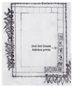 2-3rd Grade Adinkra Prints