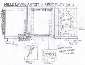 sketch-for-mills-lawn-artist-in-residency-2013.jpg